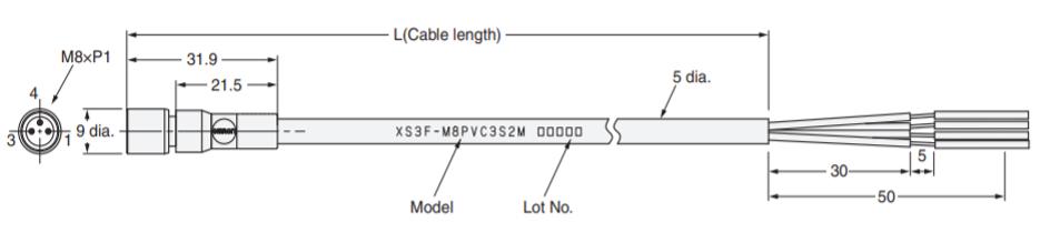 dados-tecnicos-XS3F-M8PVC3S2M